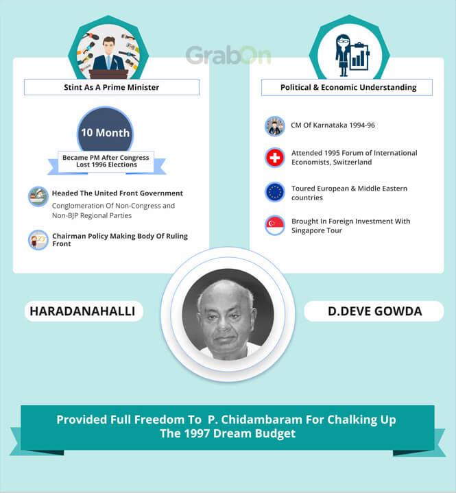 Indian PM H D Deve Gowda Achievements