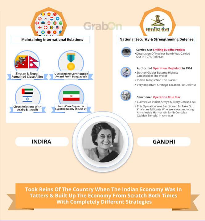 PM Indira Gandhi Achievements 2