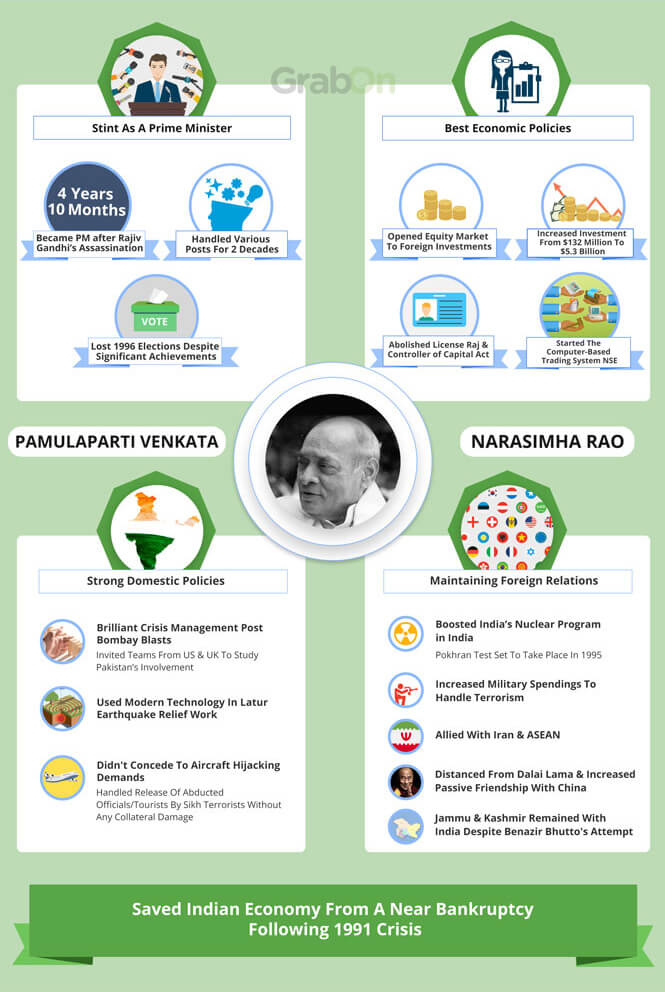 Indian PM Narasimha Rao Achievements