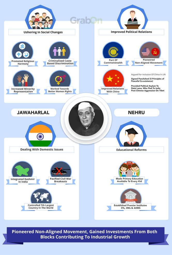 Nehru Prime Minister Achievements