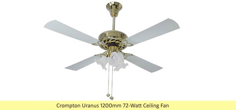 Crompton Uranus Ceiling Fan
